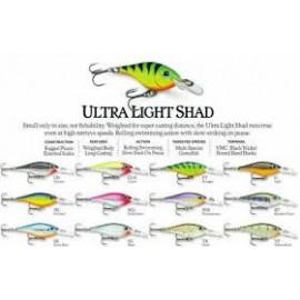 Ultra Light Shad